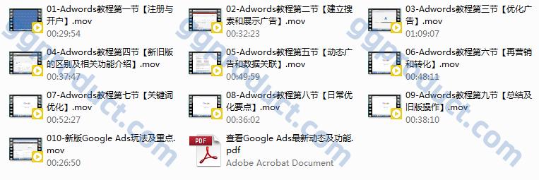 google ads教程